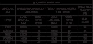 M30W-Chart