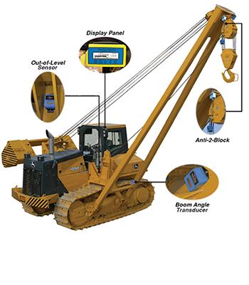 Load Monitoring Amp Anti Two Block Midwestern