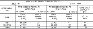 M55W-CHART